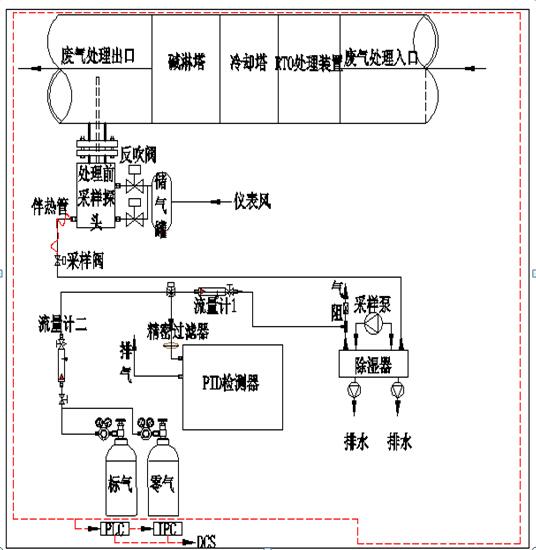 电路 电路图 电子 原理图 536_550